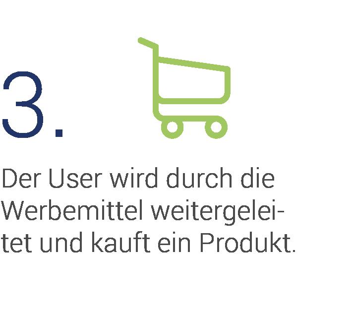 Schritt 3 - Kunde klickt Werbebanner und kauft Produkt
